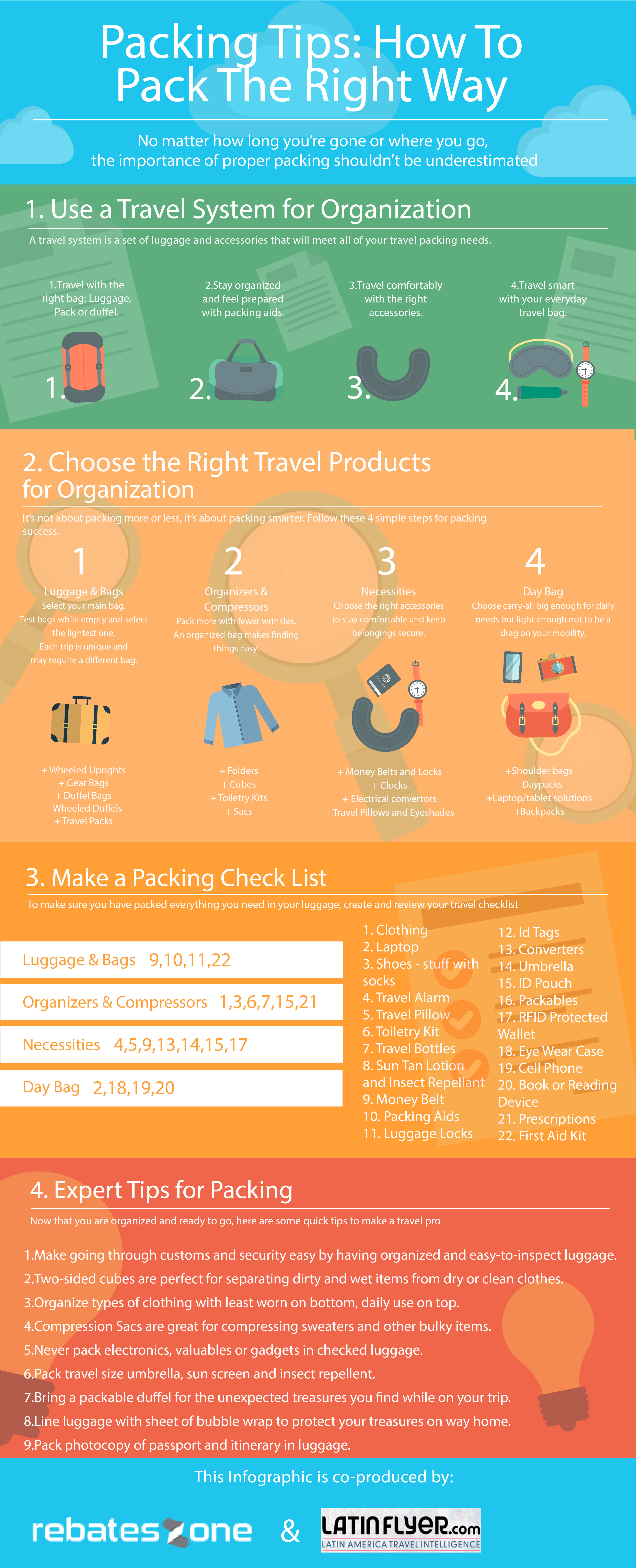 Packing tips coproduced by Rebateszone and LatinFlyer.com